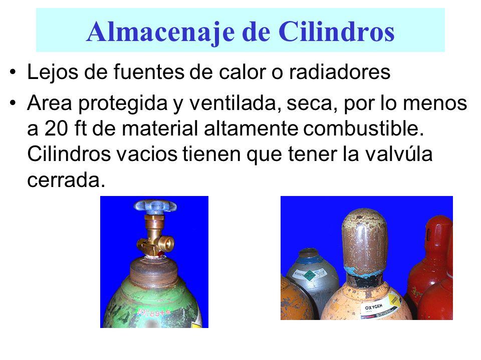 Almacenaje de Cilindros