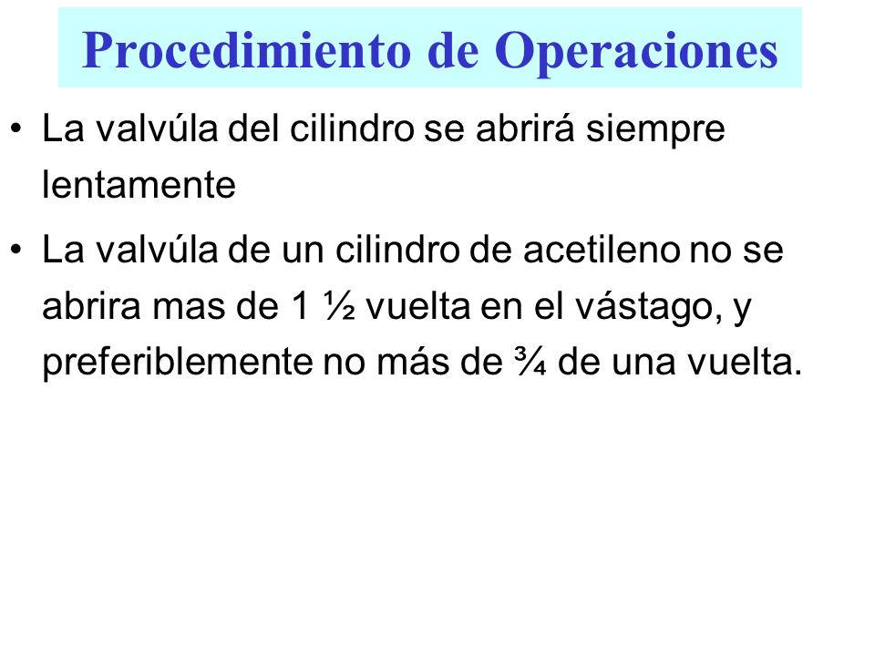 Procedimiento de Operaciones