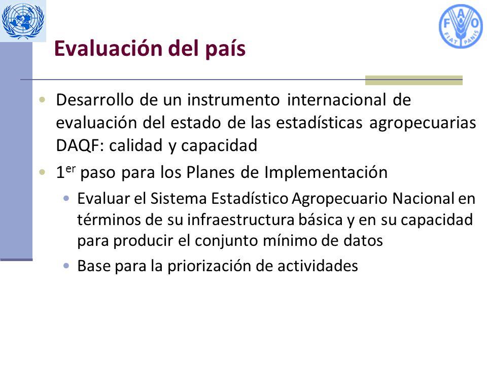Evaluación del país Desarrollo de un instrumento internacional de evaluación del estado de las estadísticas agropecuarias DAQF: calidad y capacidad.