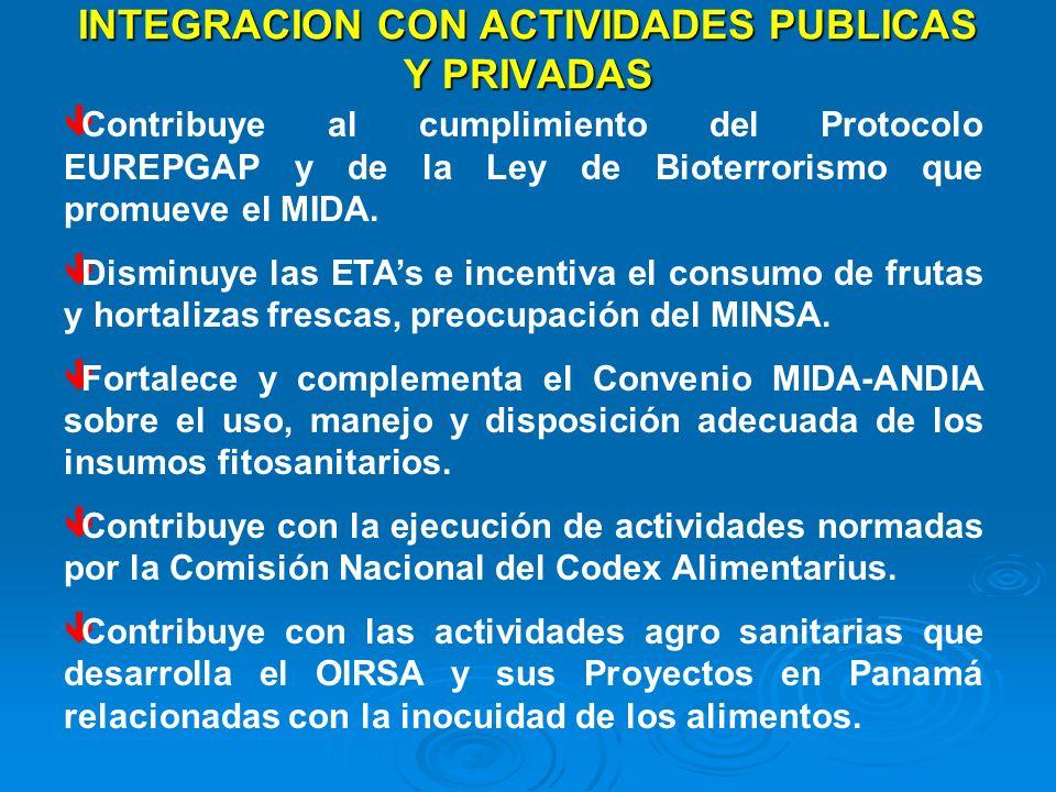 INTEGRACION CON ACTIVIDADES PUBLICAS Y PRIVADAS