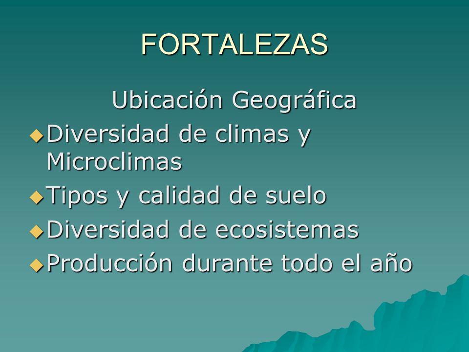 FORTALEZAS Ubicación Geográfica Diversidad de climas y Microclimas