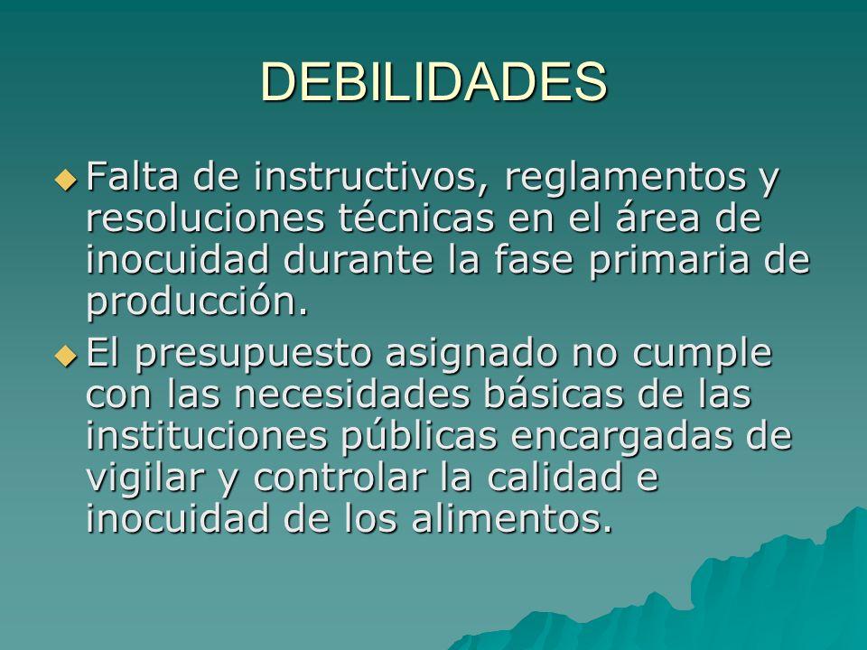 DEBILIDADES Falta de instructivos, reglamentos y resoluciones técnicas en el área de inocuidad durante la fase primaria de producción.