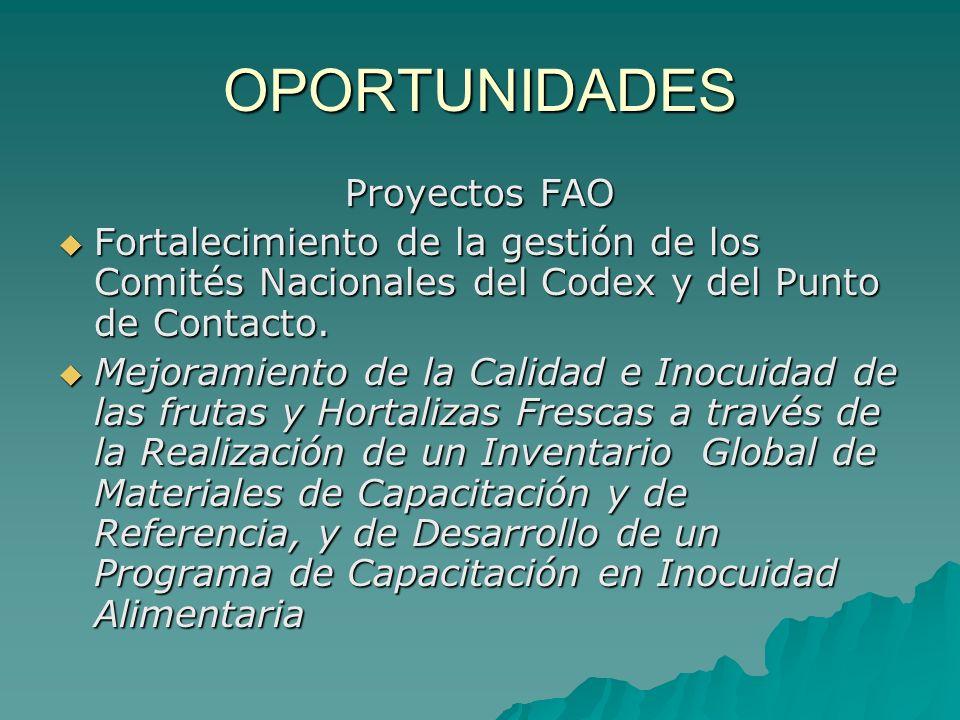 OPORTUNIDADES Proyectos FAO