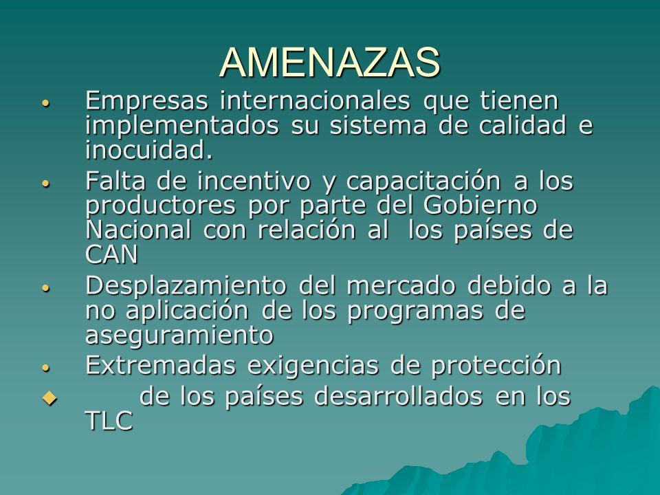 AMENAZAS Empresas internacionales que tienen implementados su sistema de calidad e inocuidad.