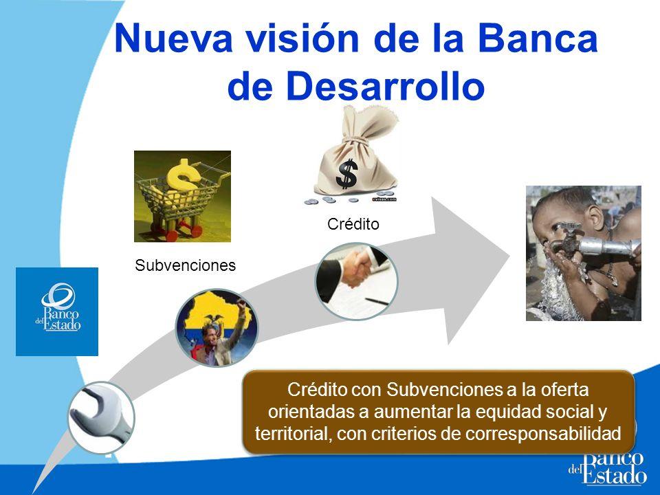 Nueva visión de la Banca de Desarrollo