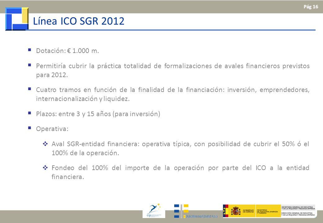 Línea ICO SGR 2012 Dotación: € 1.000 m.