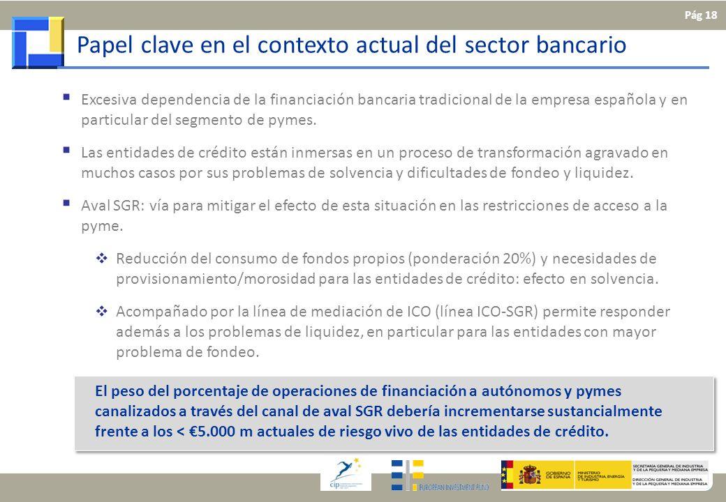 Papel clave en el contexto actual del sector bancario