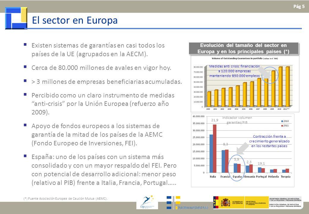 Pág 5 El sector en Europa. Existen sistemas de garantías en casi todos los países de la UE (agrupados en la AECM).