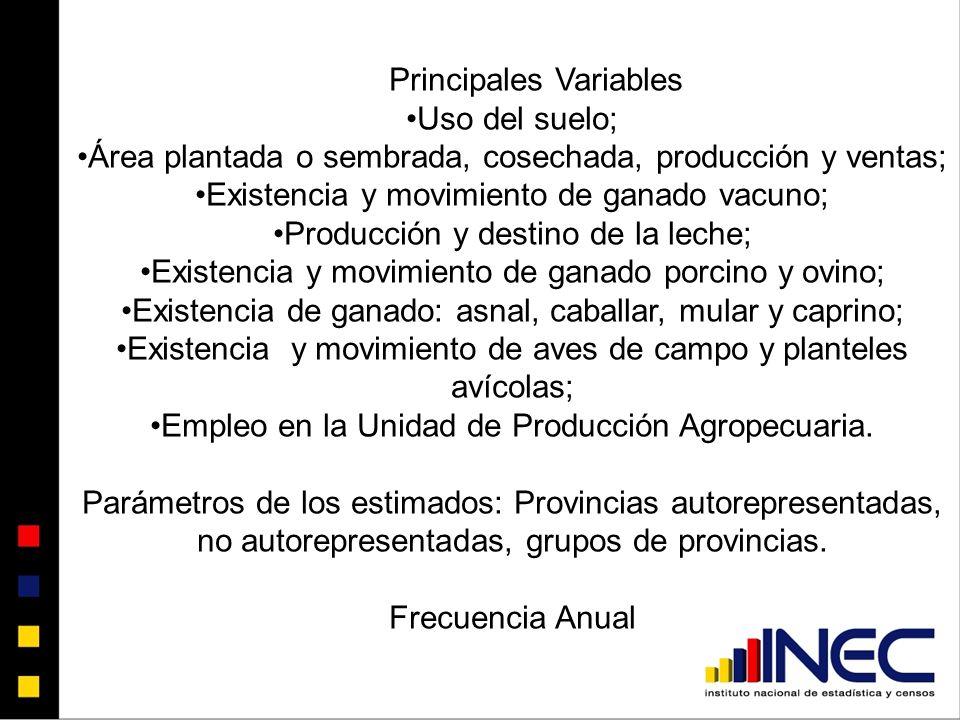 Principales Variables Uso del suelo;