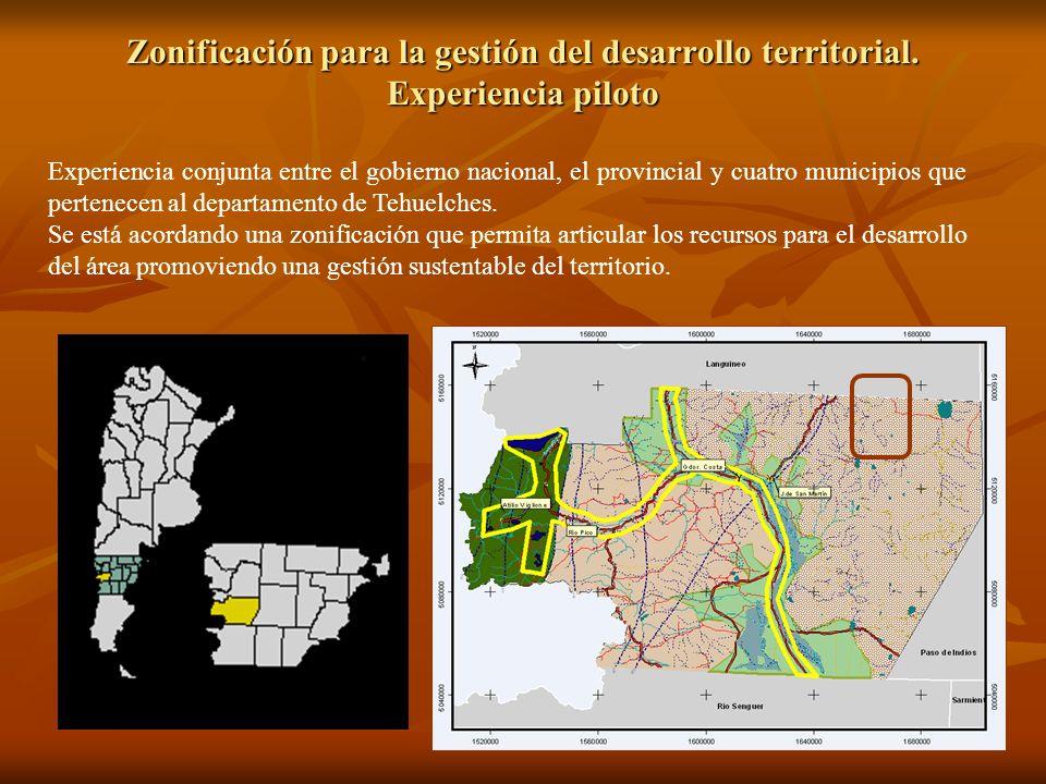 Zonificación para la gestión del desarrollo territorial