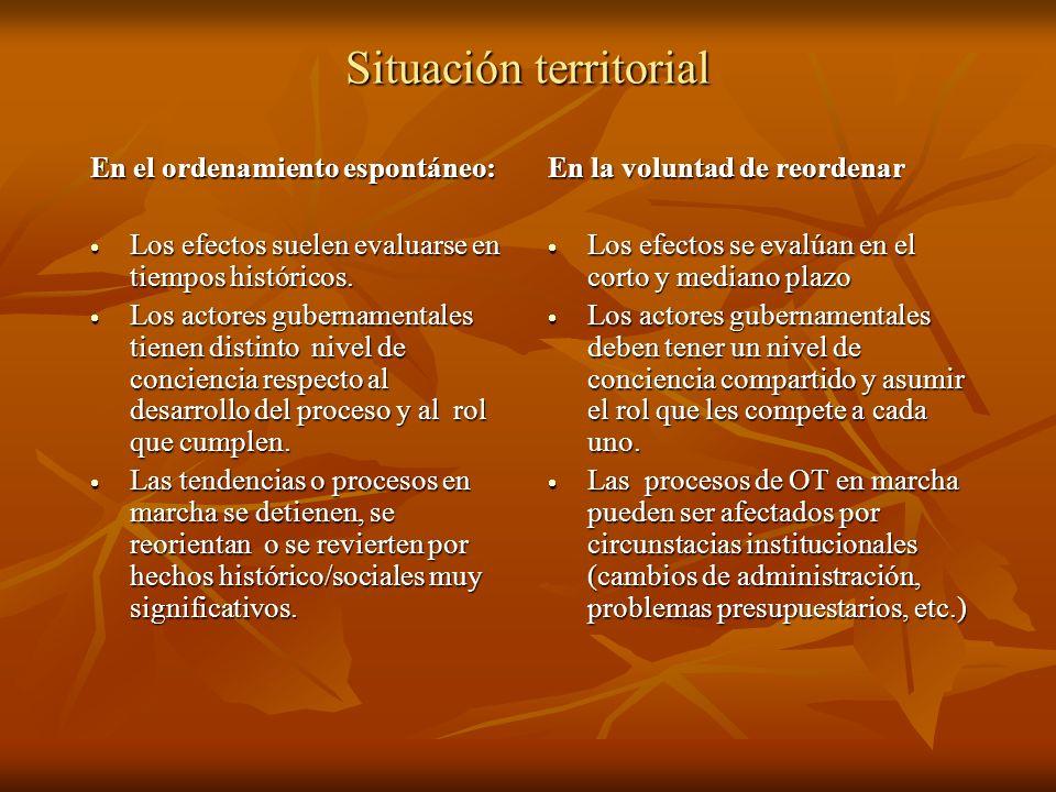 Situación territorial