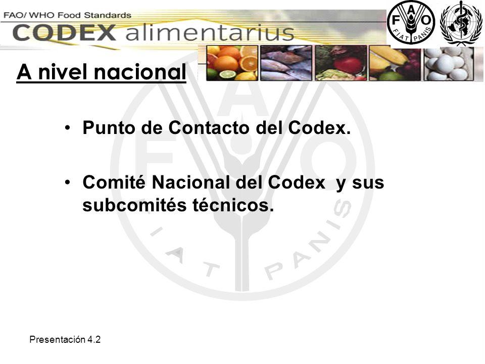 A nivel nacional Punto de Contacto del Codex.
