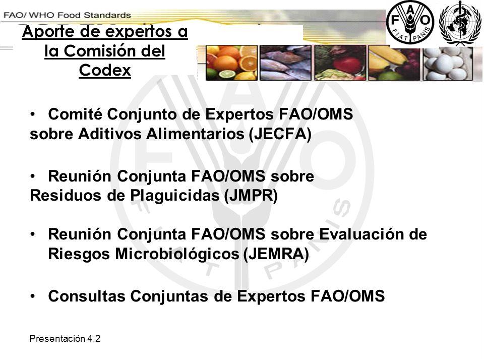 Aporte de expertos a la Comisión del Codex