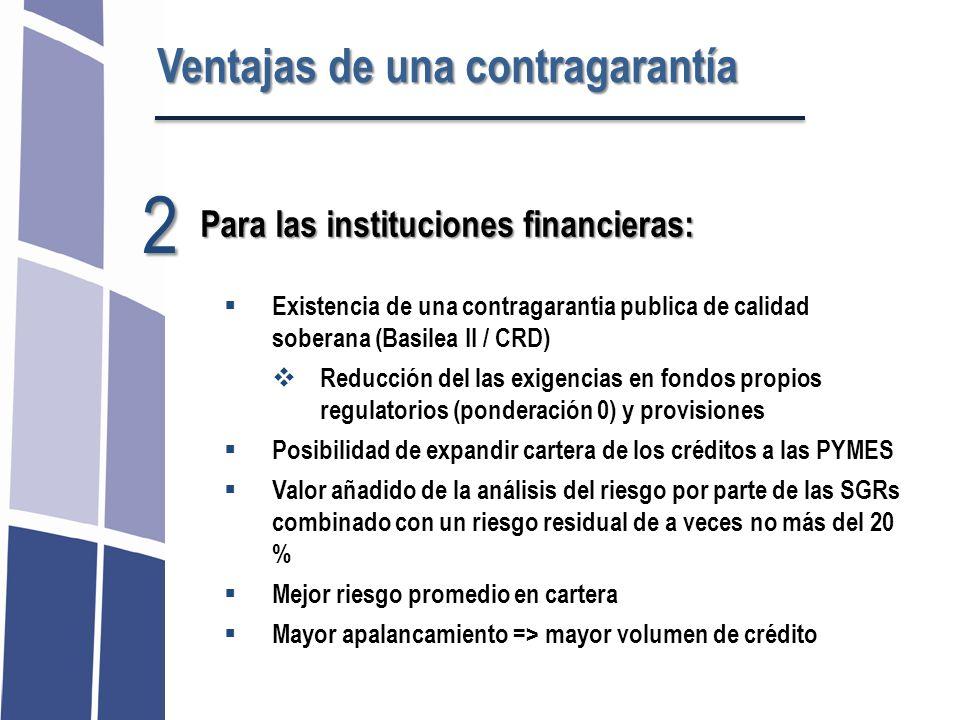 2 Ventajas de una contragarantía Para las instituciones financieras: