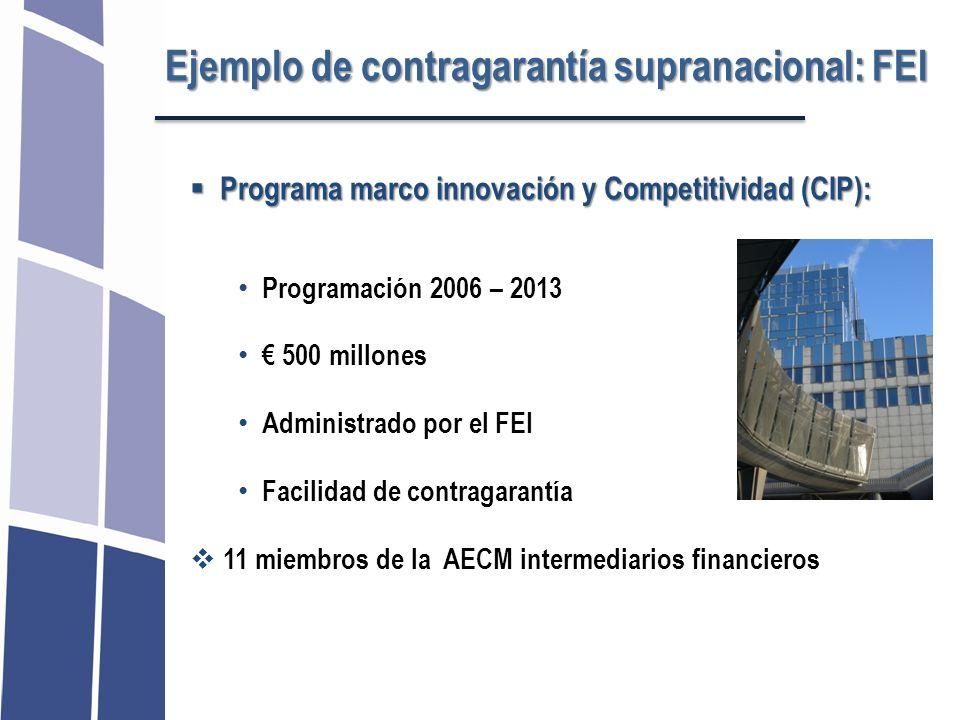 Ejemplo de contragarantía supranacional: FEI