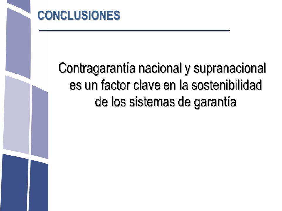 CONCLUSIONES Contragarantía nacional y supranacional es un factor clave en la sostenibilidad de los sistemas de garantía.