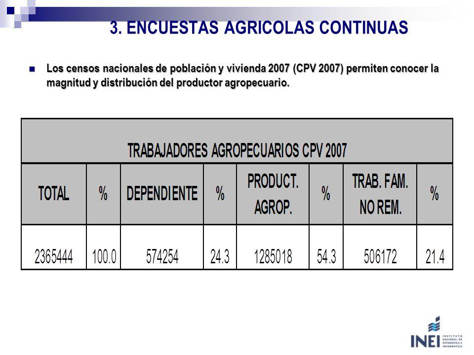 3. ENCUESTAS AGRICOLAS CONTINUAS