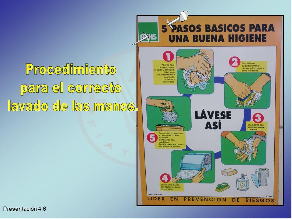 Procedimiento para el correcto lavado de las manos. Presentación 4.6