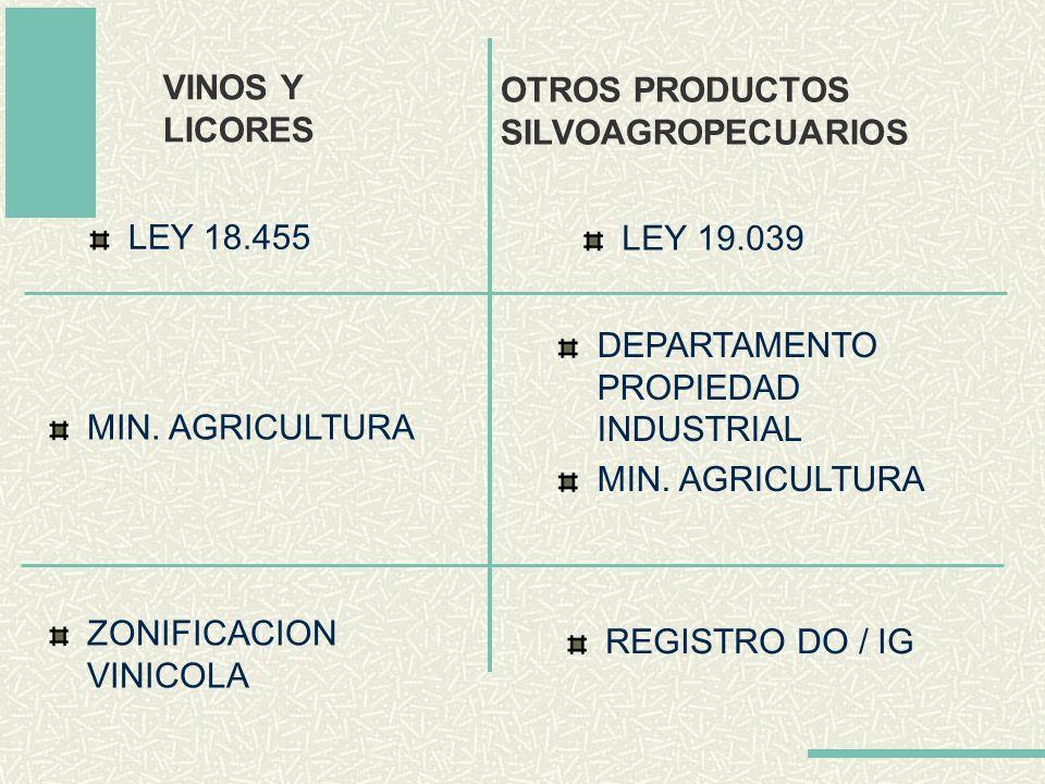 VINOS Y LICORES OTROS PRODUCTOS SILVOAGROPECUARIOS. LEY 18.455. LEY 19.039. DEPARTAMENTO PROPIEDAD INDUSTRIAL.