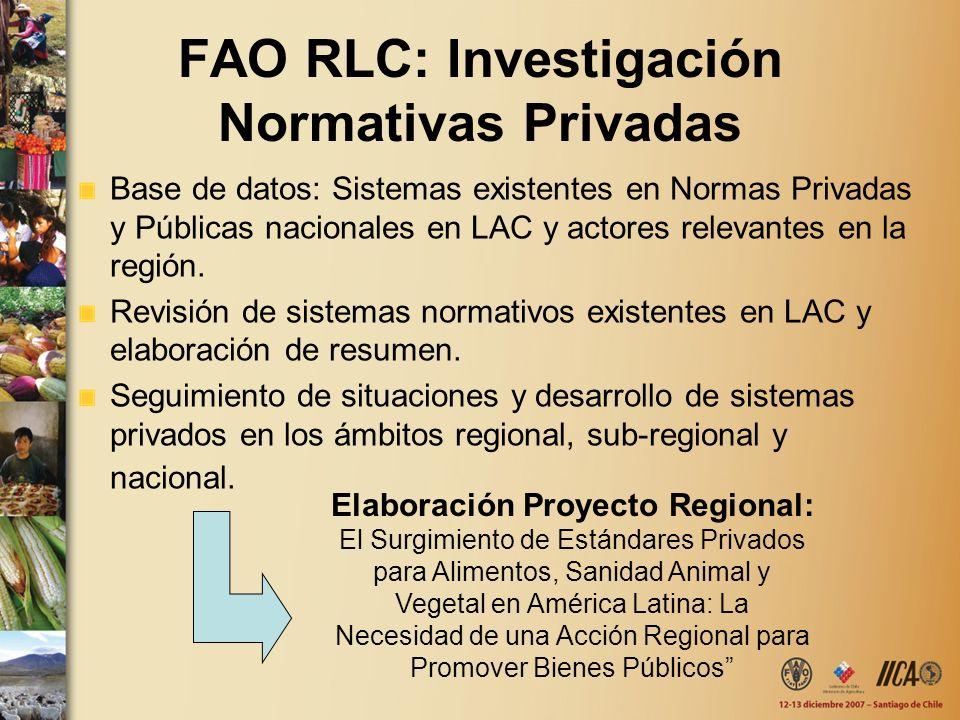 FAO RLC: Investigación Normativas Privadas