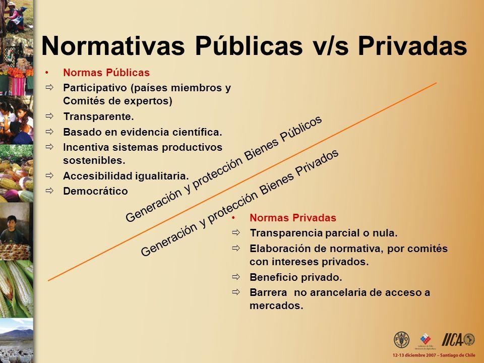 Normativas Públicas v/s Privadas