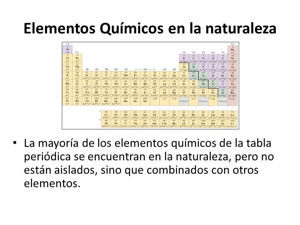 Cmo se transforma la materia ppt video online descargar 10 elementos qumicos en la naturaleza urtaz Gallery