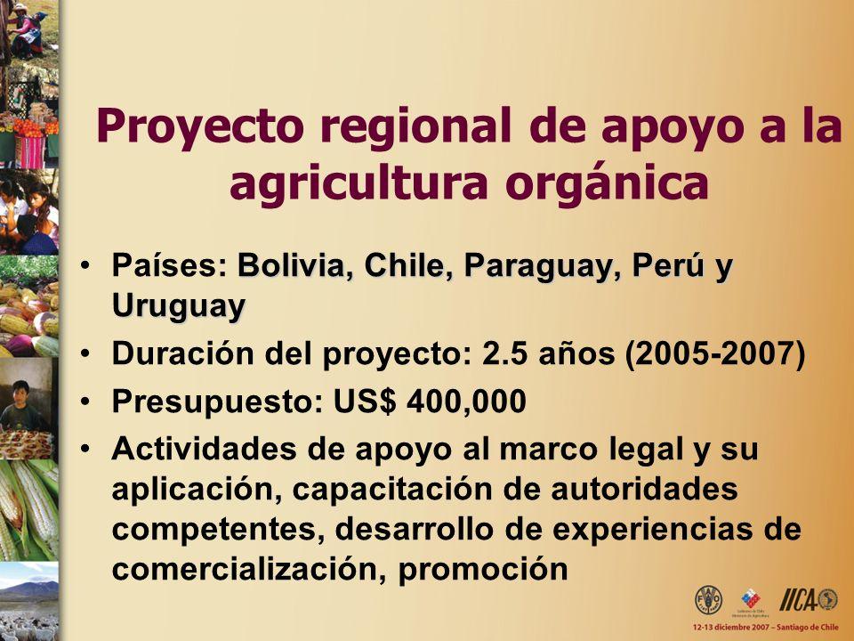 Proyecto regional de apoyo a la agricultura orgánica