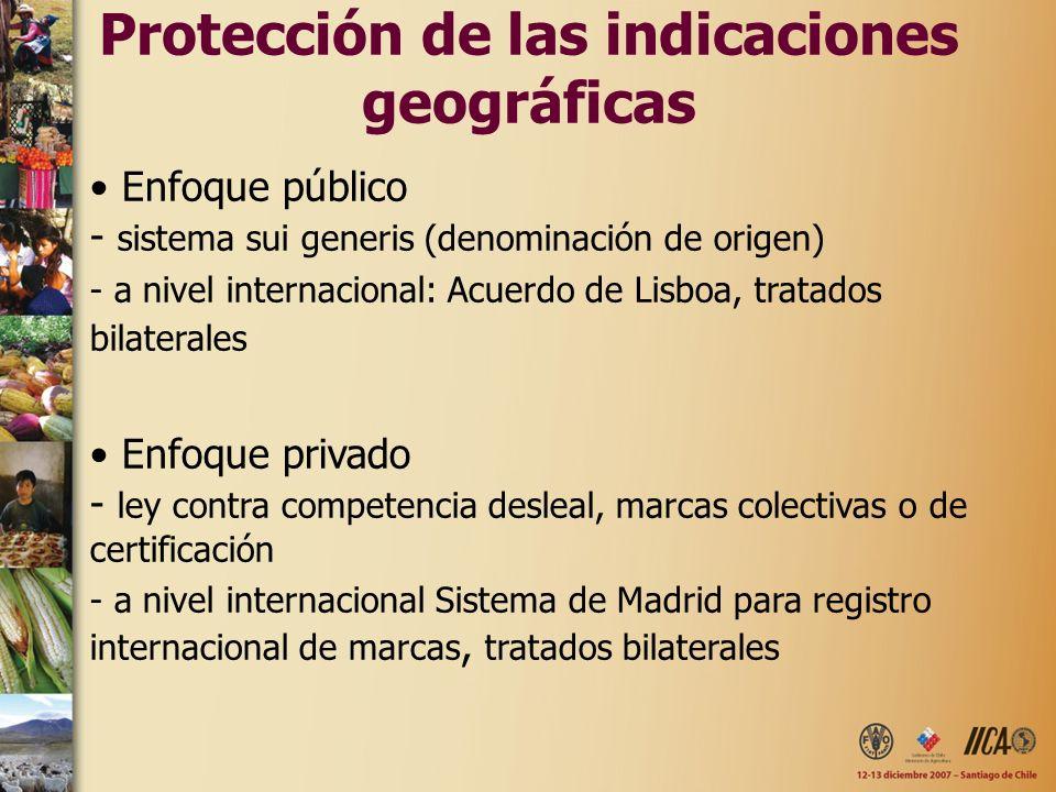 Protección de las indicaciones geográficas