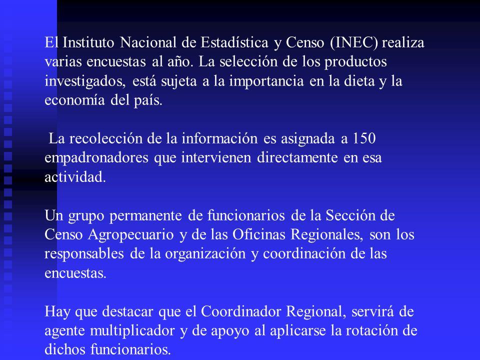 El Instituto Nacional de Estadística y Censo (INEC) realiza varias encuestas al año. La selección de los productos investigados, está sujeta a la importancia en la dieta y la economía del país.
