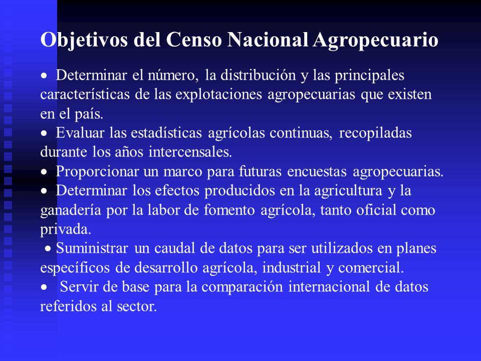 Objetivos del Censo Nacional Agropecuario