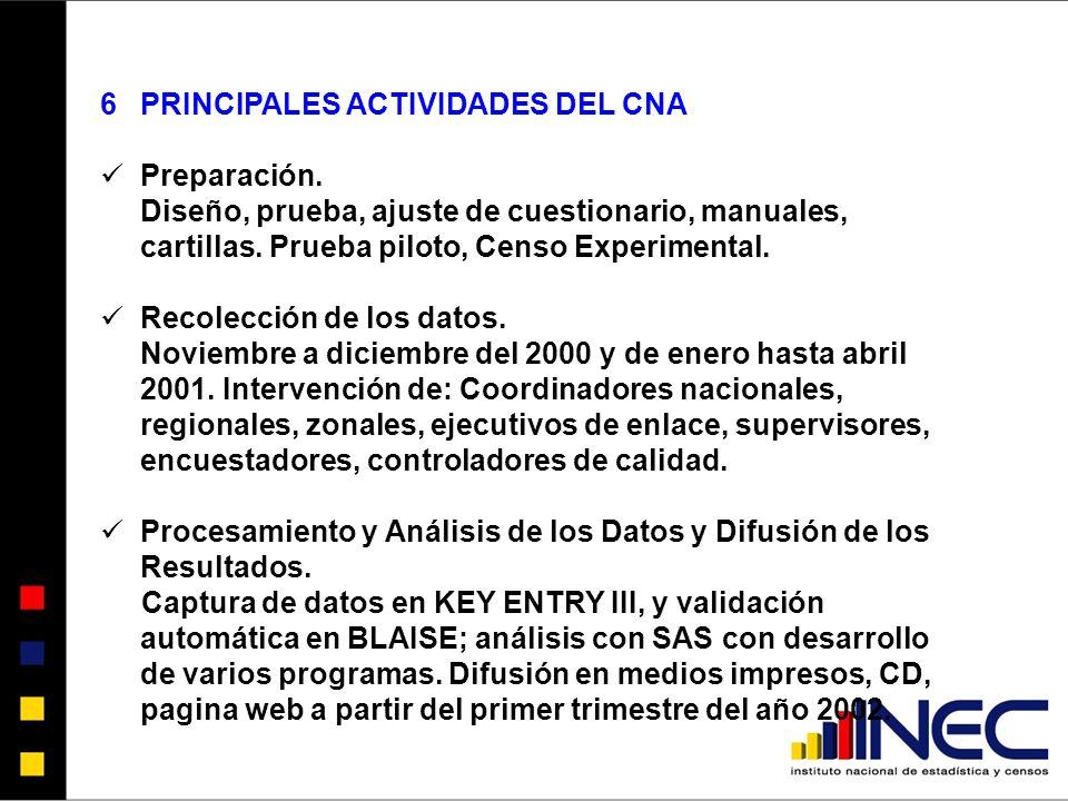 PRINCIPALES ACTIVIDADES DEL CNA