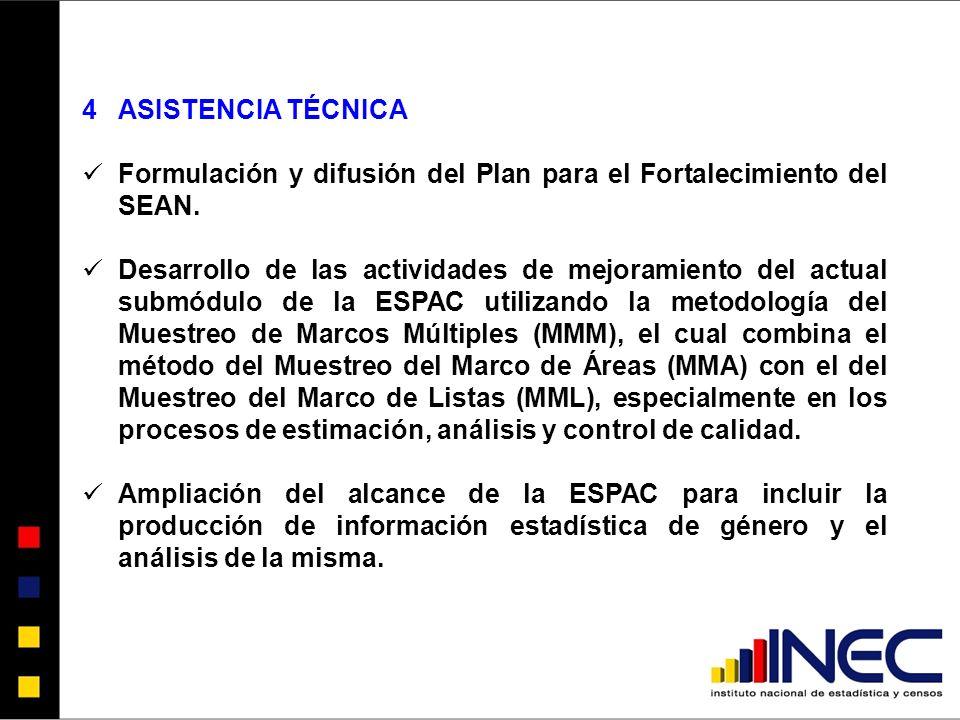4 ASISTENCIA TÉCNICA Formulación y difusión del Plan para el Fortalecimiento del SEAN.