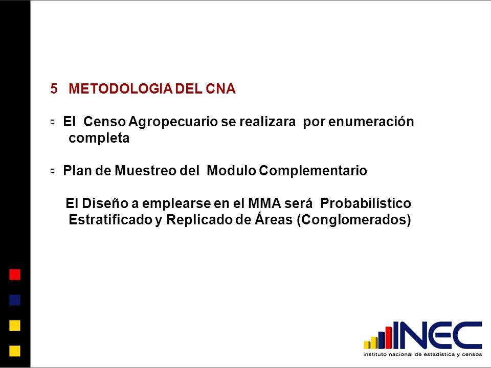 METODOLOGIA DEL CNA ▫ El Censo Agropecuario se realizara por enumeración completa. ▫ Plan de Muestreo del Modulo Complementario.
