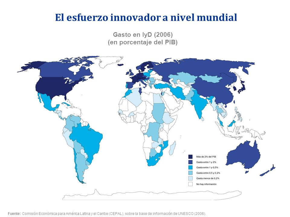El esfuerzo innovador a nivel mundial