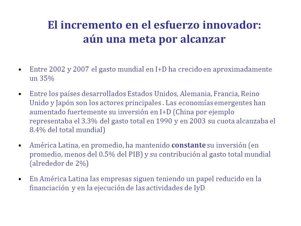El incremento en el esfuerzo innovador: aún una meta por alcanzar