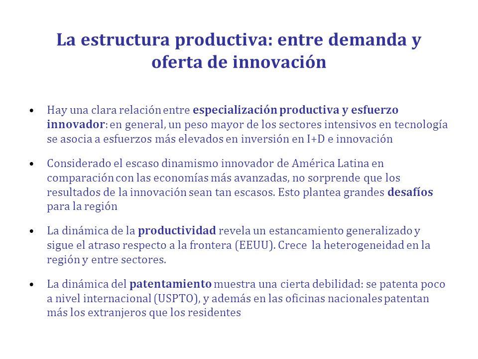 La estructura productiva: entre demanda y oferta de innovación