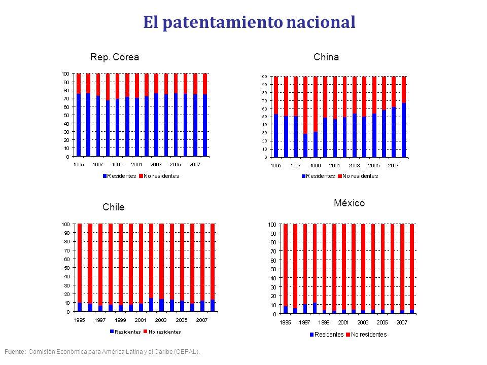 El patentamiento nacional