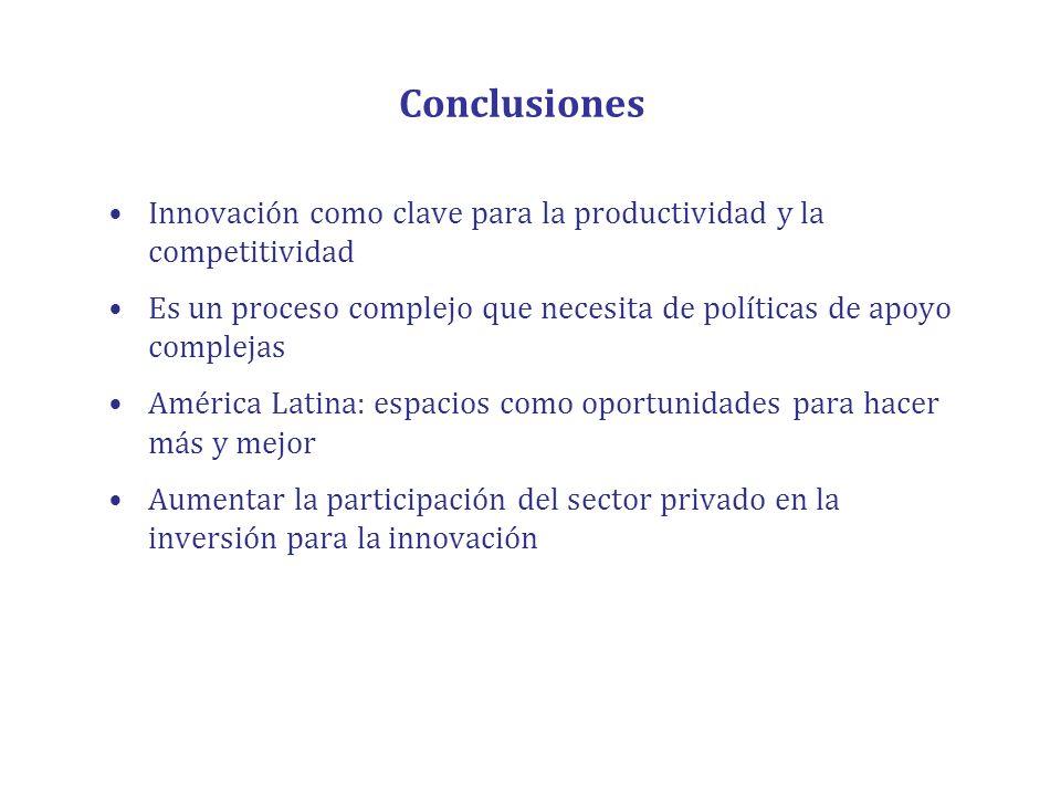 Conclusiones Innovación como clave para la productividad y la competitividad.