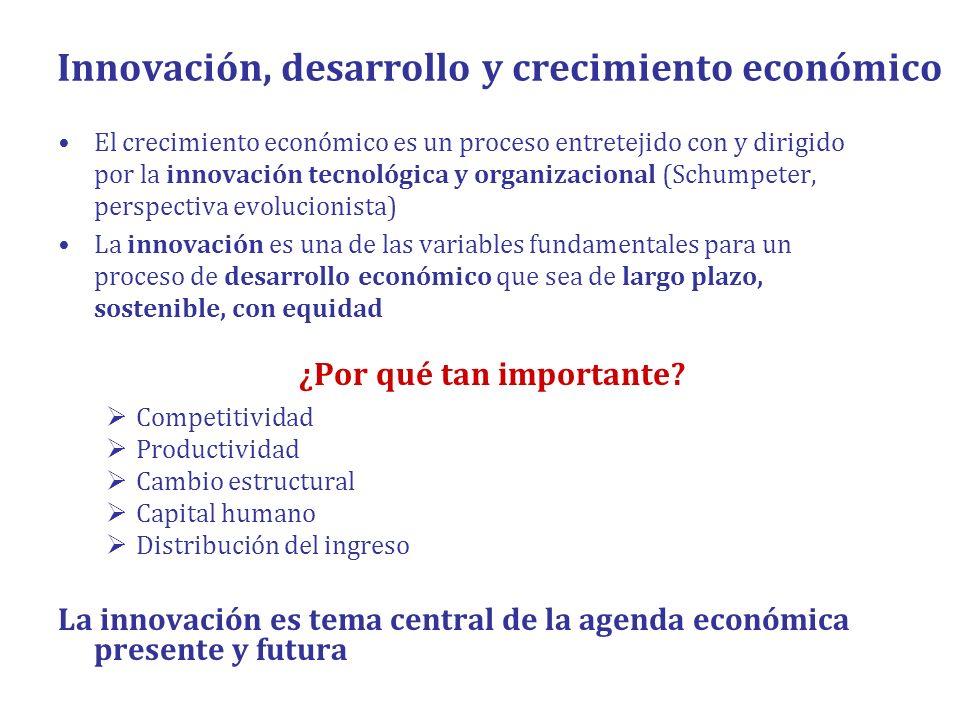 Innovación, desarrollo y crecimiento económico