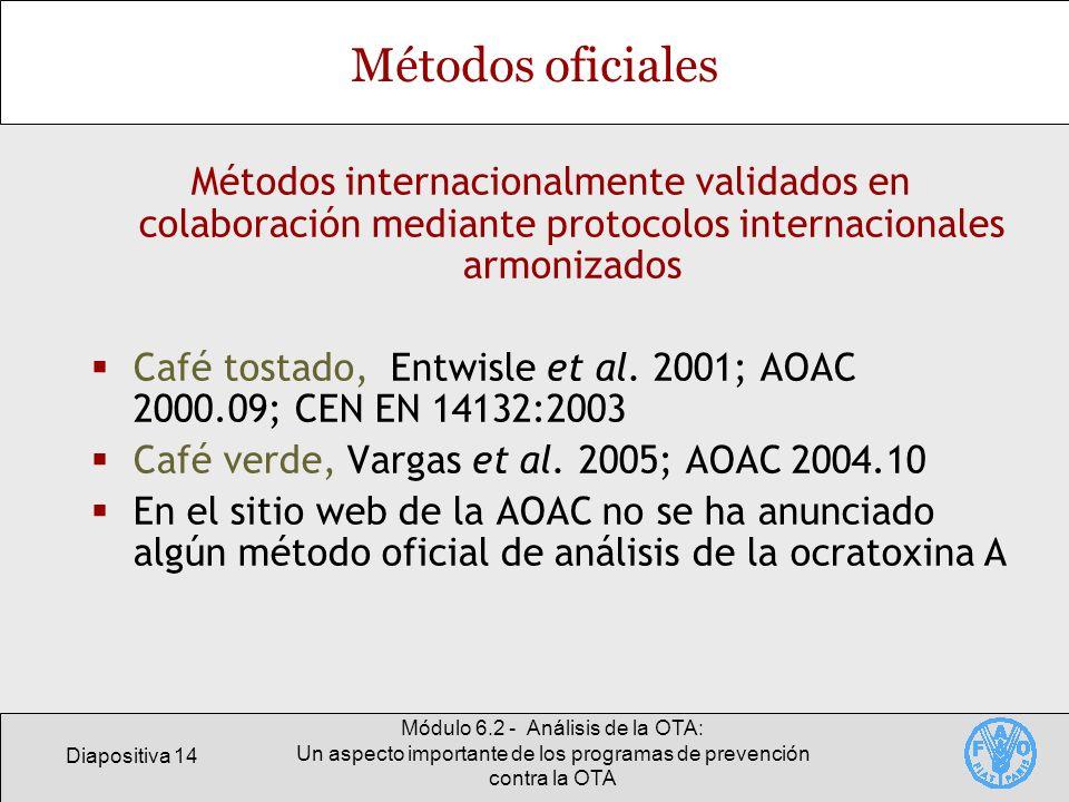 Métodos oficiales Métodos internacionalmente validados en colaboración mediante protocolos internacionales armonizados.