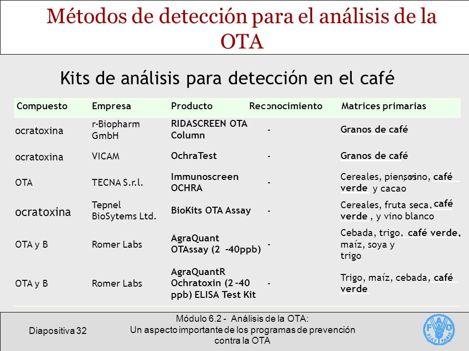 Métodos de detección para el análisis de la OTA