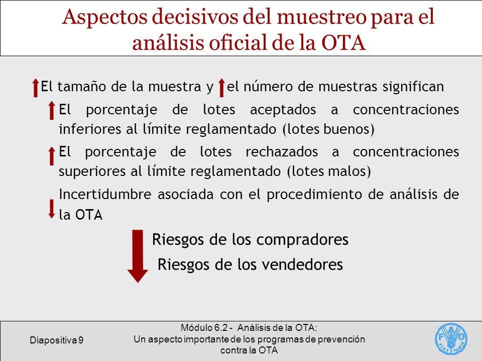Aspectos decisivos del muestreo para el análisis oficial de la OTA