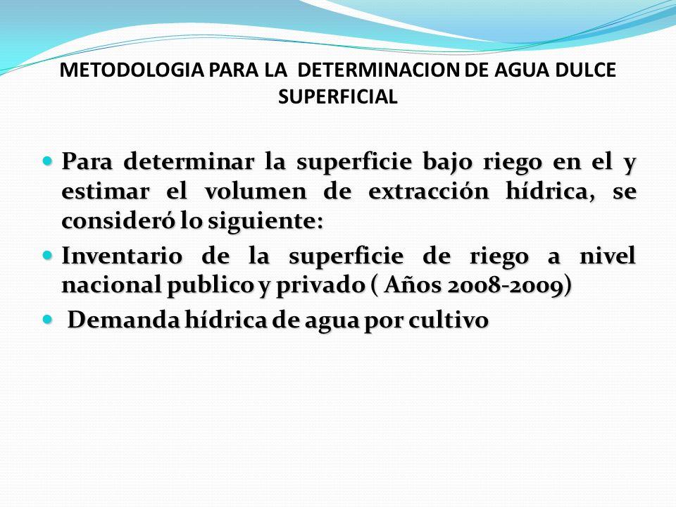 METODOLOGIA PARA LA DETERMINACION DE AGUA DULCE SUPERFICIAL