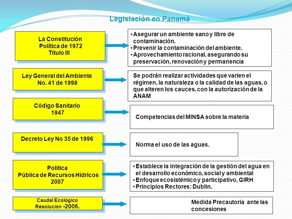 Ley General del Ambiente Pública de Recursos Hídricos
