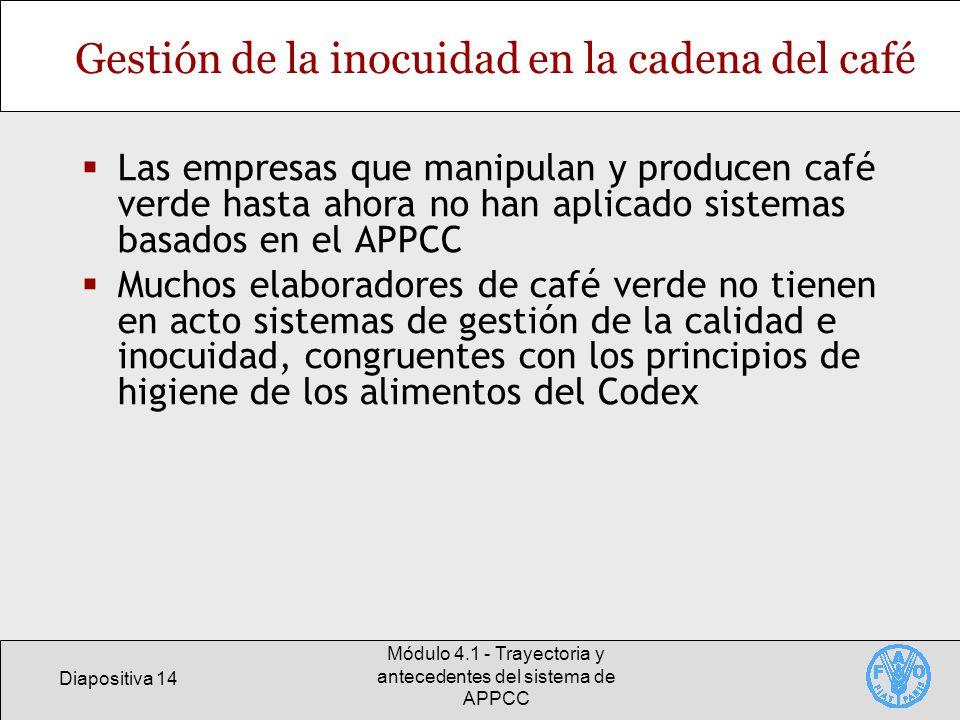 Gestión de la inocuidad en la cadena del café