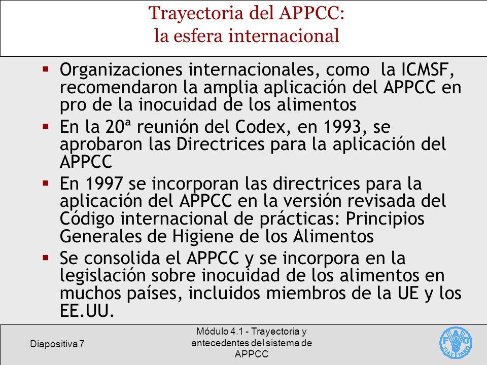 Trayectoria del APPCC: la esfera internacional