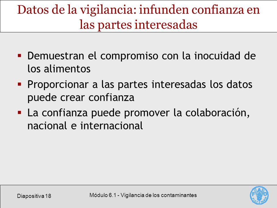 Datos de la vigilancia: infunden confianza en las partes interesadas