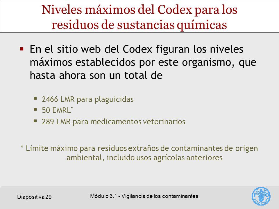 Niveles máximos del Codex para los residuos de sustancias químicas