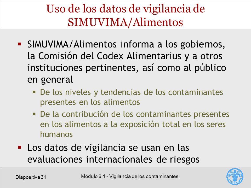 Uso de los datos de vigilancia de SIMUVIMA/Alimentos