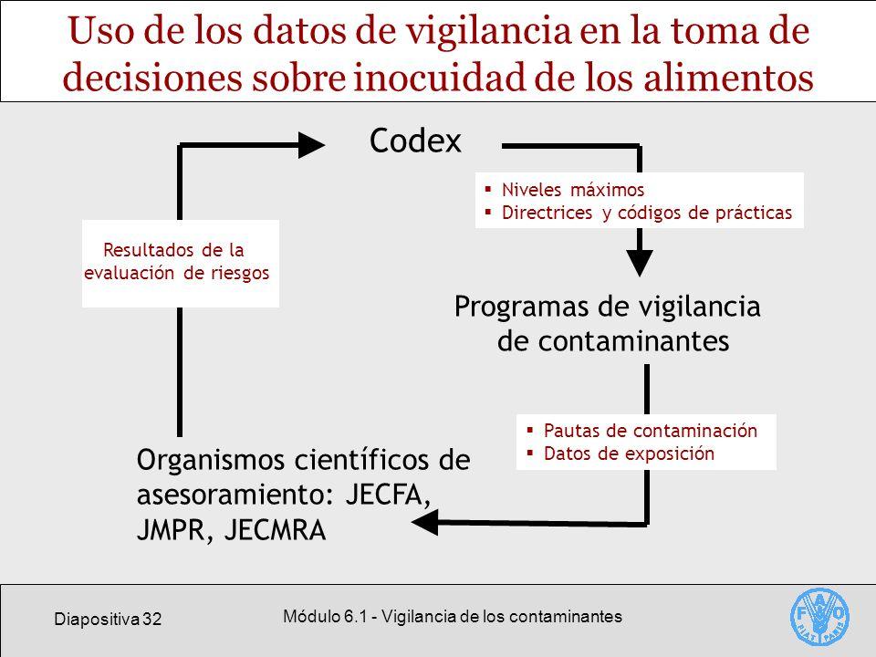 Uso de los datos de vigilancia en la toma de decisiones sobre inocuidad de los alimentos
